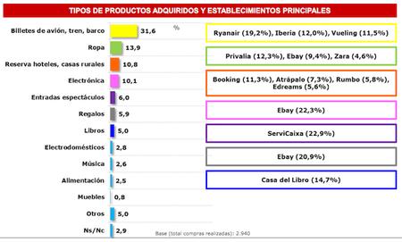 empresas-top-comercio-electronico.png