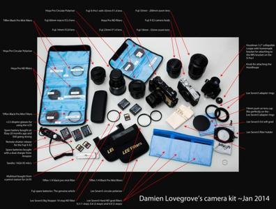 InMyBag.net o muéstranos lo qué hay en tu mochila