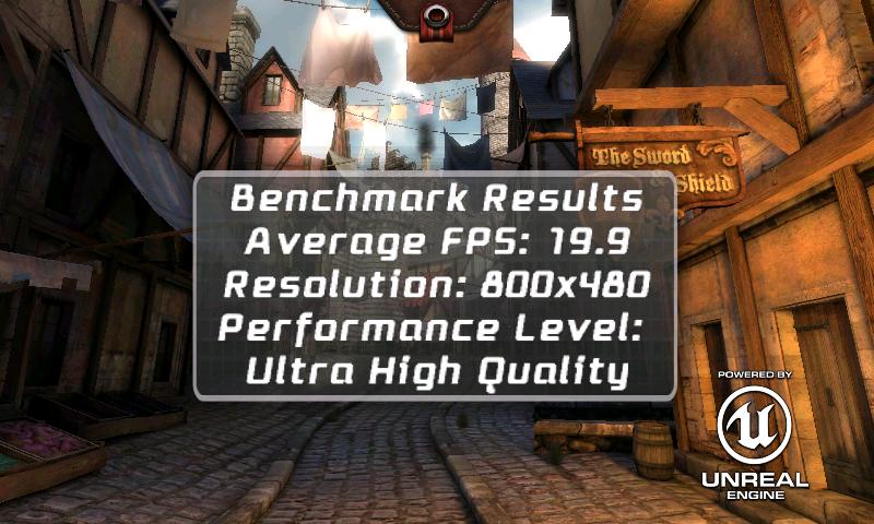 Foto de Benchmarks HTC Desire 500 (11/14)