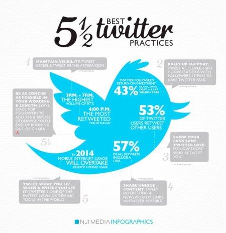 infografia-twitter.jpg