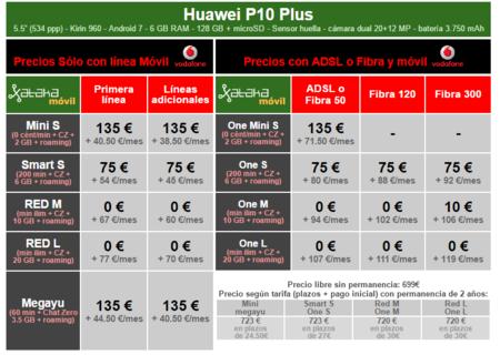Precios Huawei P10 Plus Con Pago A Plazos Y Tarifas Vodafone