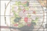 Tu dieta semanal con Vitónica (CVII): apta para celíacos