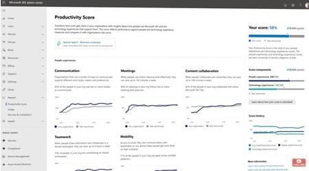 Microsoft Productivity Score 2