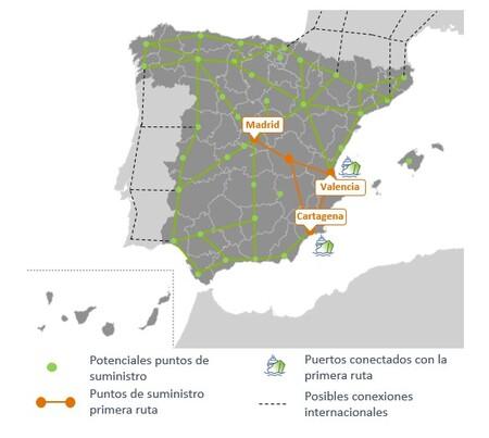 Hydrogen Corridors