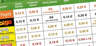 Comparativa: tarifas únicas de Yoigo y OMVs