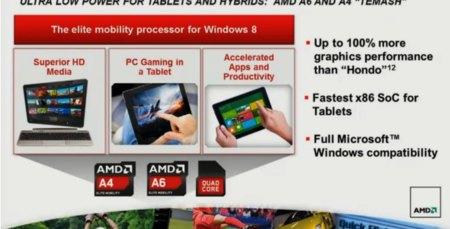 AMD CES 2013