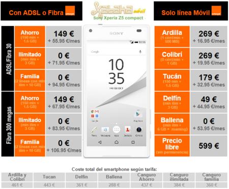 Precios Sony Xperia Z5 Compact Con Tarifas Orange