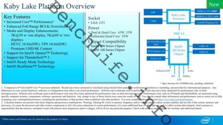 Intel Kaby Lake 1024x576