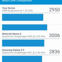 Foto 6 de 30 de la galería moto-g4-benchmarks en Xataka Android