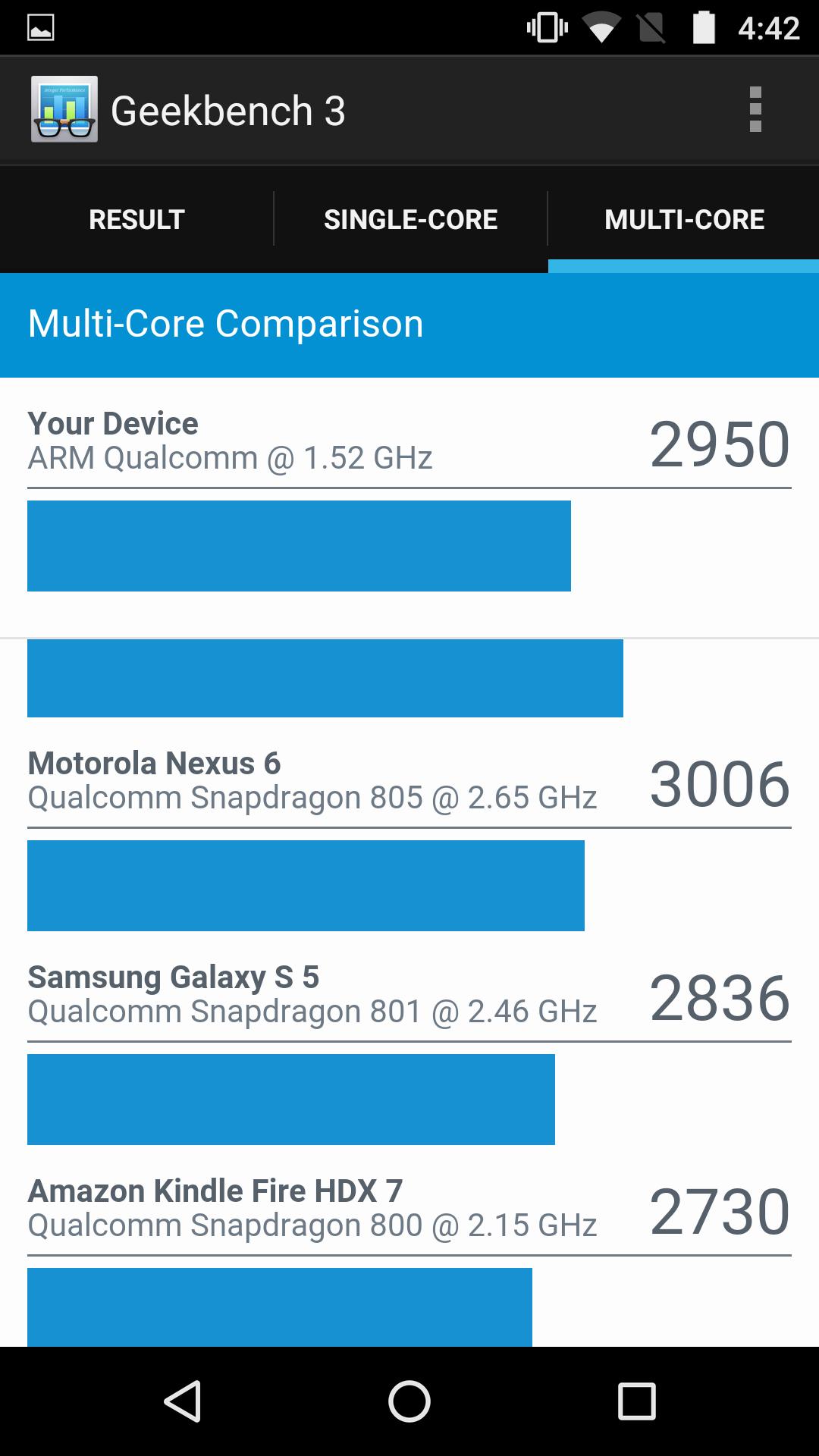 Foto de Moto G4, benchmarks (6/30)