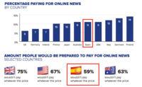 Los españoles, entre los más dispuestos a pagar por contenidos de medios de comunicación
