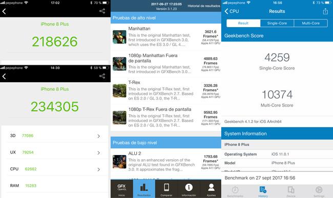 Potencia Benchmarks Iphone ocho Plus