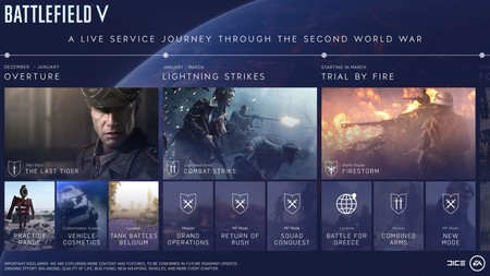 Bfv Tides Of War Roadmap 1920 Jpg Adapt Crop16x9 1455w