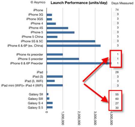 asymco-iphone6-2.png