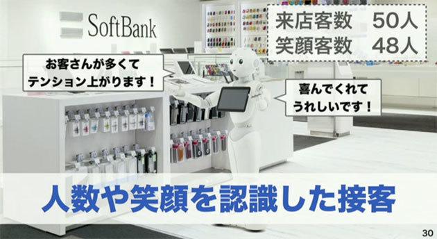 Foto de SoftBank Pepper (2/6)