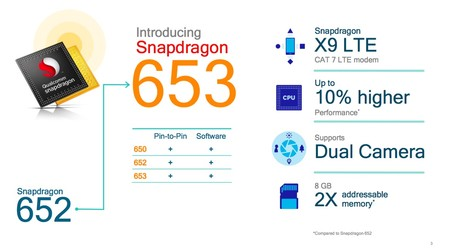 New Snapdragon 2016 175