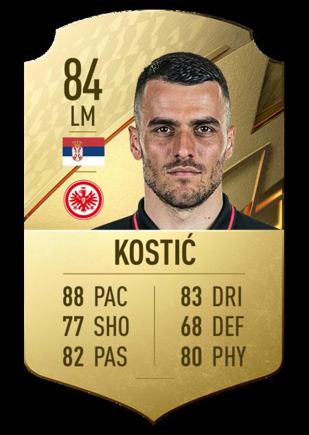 Kostic FIFA 22