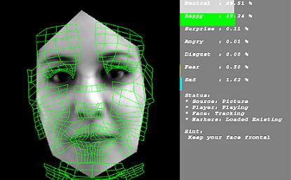 Software para conocer la felicidad de las personas