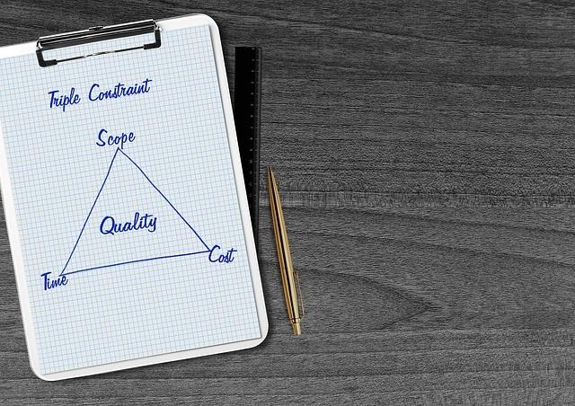 Cómo organizar tu trabajo desde la perspectiva de la productividad