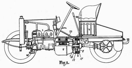 Patente Henri Pieper