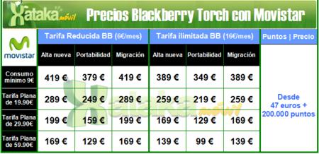 Precios Blackberry torch Movistar.