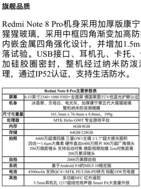 Redmi Note 8 Pro Specs