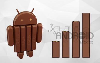Distribución de Android en mayo: KitKat crece 5% en tan sólo un mes
