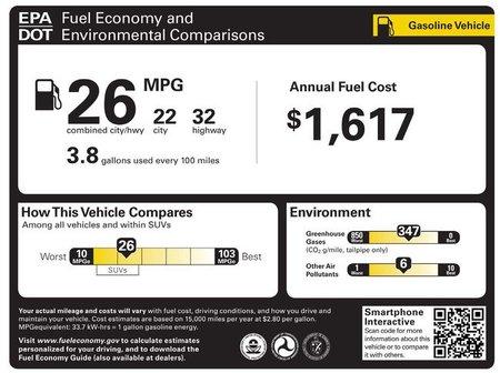 El etiquetado energético de la EPA para 2012, un ejemplo a seguir aquí