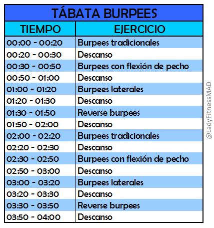 Burpees-tabata