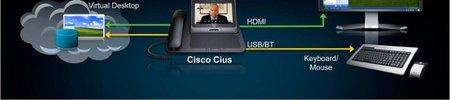 Cisco Cius