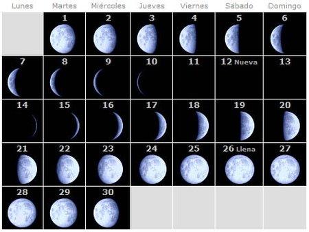 Calendario lunar para conocer el momento del parto junio for Calendario lunar junio