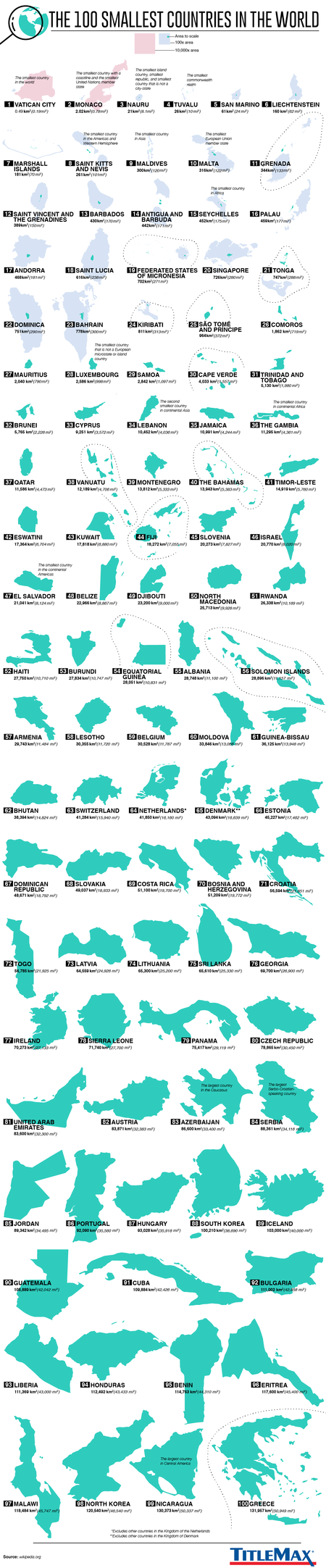 países más pequeños
