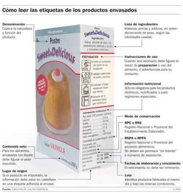 Nuevas normas en el etiquetado de los alimentos