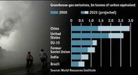 El cambio de clima impacta a la economía
