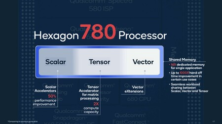 Qualcomm Hexagon 780