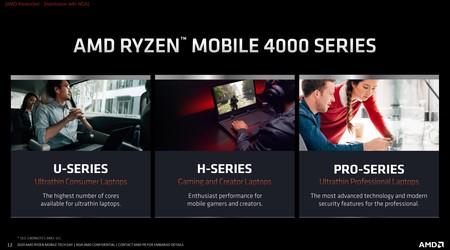 Amd Tech Day Ryzen 9 4000 10