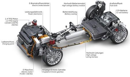 coches híbridos enchufables: la mejor opción para los próximos 10 años