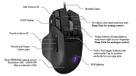 The Z Gamer Mouse 01