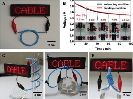 El departamento químico de LG desarrolla cables flexibles capaces de almacenar energía