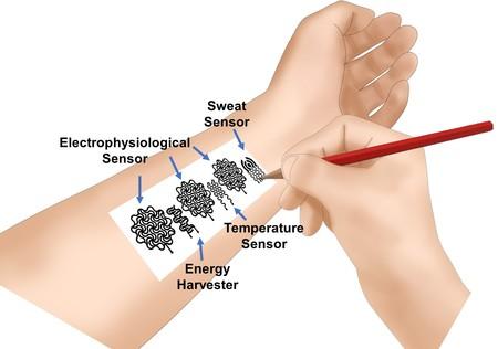 Crean un dispositivo biométrico simplemente con lápiz y papel capaz de monitorizar la temperatura o el nivel de glucosa