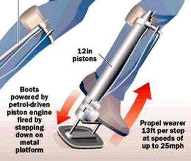 Rocket Boots, las gadgetopiernas de verdad