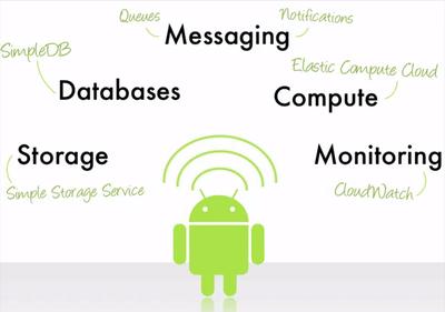 Desarrollo de aplicaciones Android con Amazon Web Services SDK