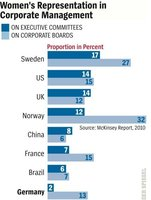 Europa dice que sigue la discriminación contra las mujeres