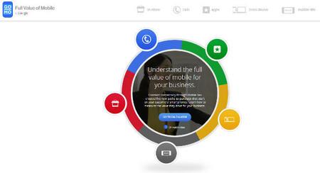 Calculadora de Google para saber el ROI de tus anuncios móviles