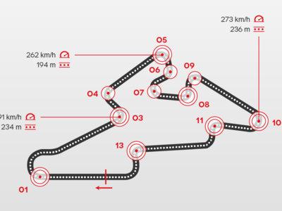 14 curvas y 11 frenadas para ver adelantamientos infinitos, así es el Autódromo de Brno