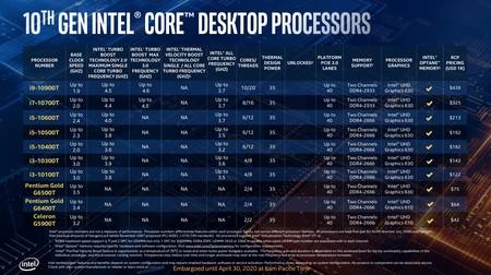 Intel Comet Lake S 10a Gen 10