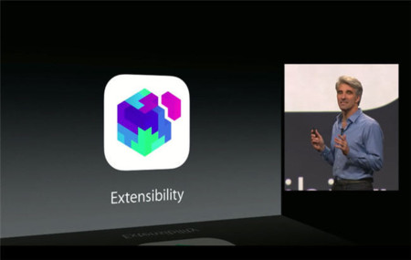 Ios Extensibility