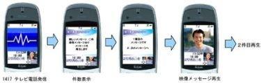 Buzón de voz con vídeo, solo para Japón