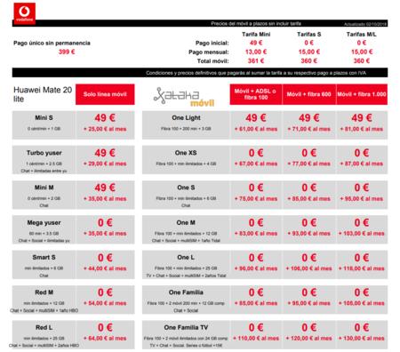Precios Huawei Mate 20 Lite Con Tarifas Vodafone Y Pago A Plazos