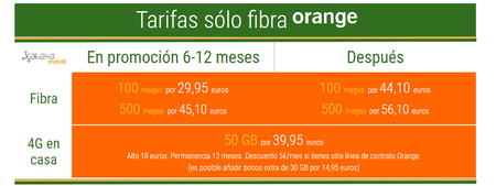 Tarifas De Solo Fibra Orange